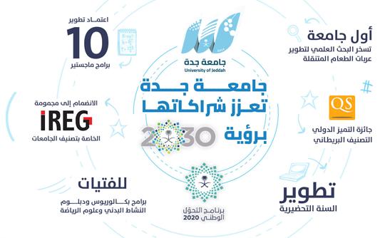 جامعة جدة جدة المملكة العربية السعودية
